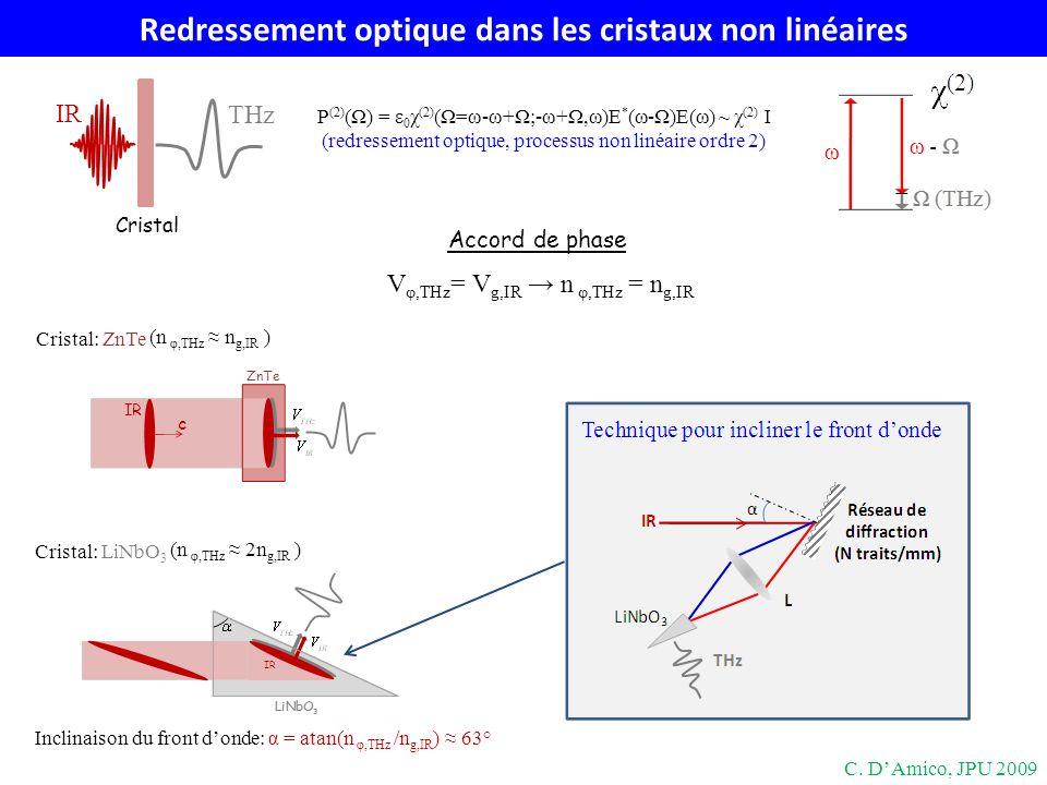 Redressement optique dans les cristaux non linéaires