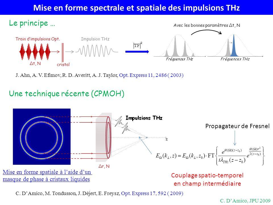 Mise en forme spectrale et spatiale des impulsions THz
