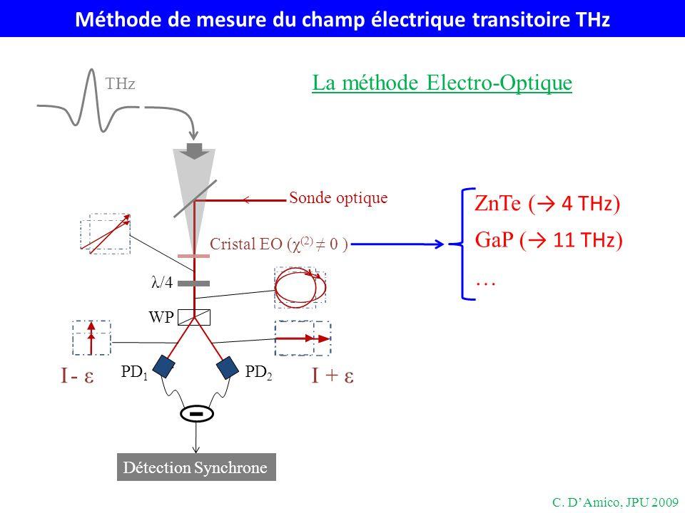 Méthode de mesure du champ électrique transitoire THz