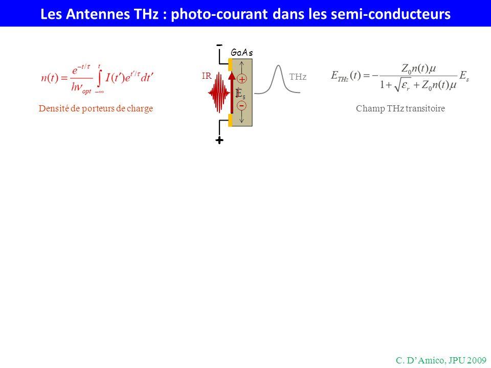 Les Antennes THz : photo-courant dans les semi-conducteurs