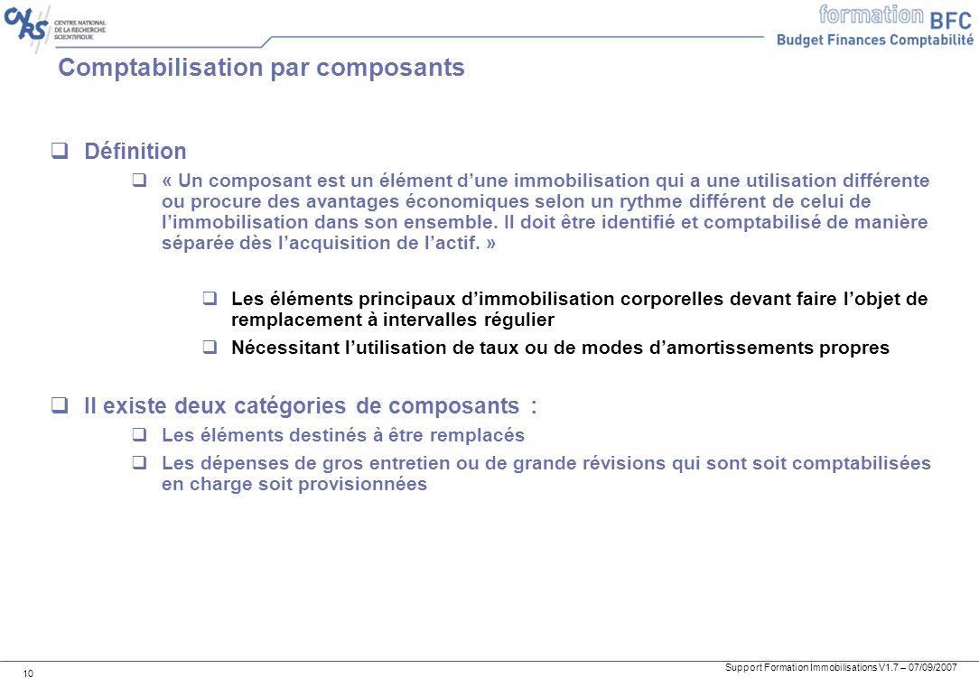 Comptabilisation par composants