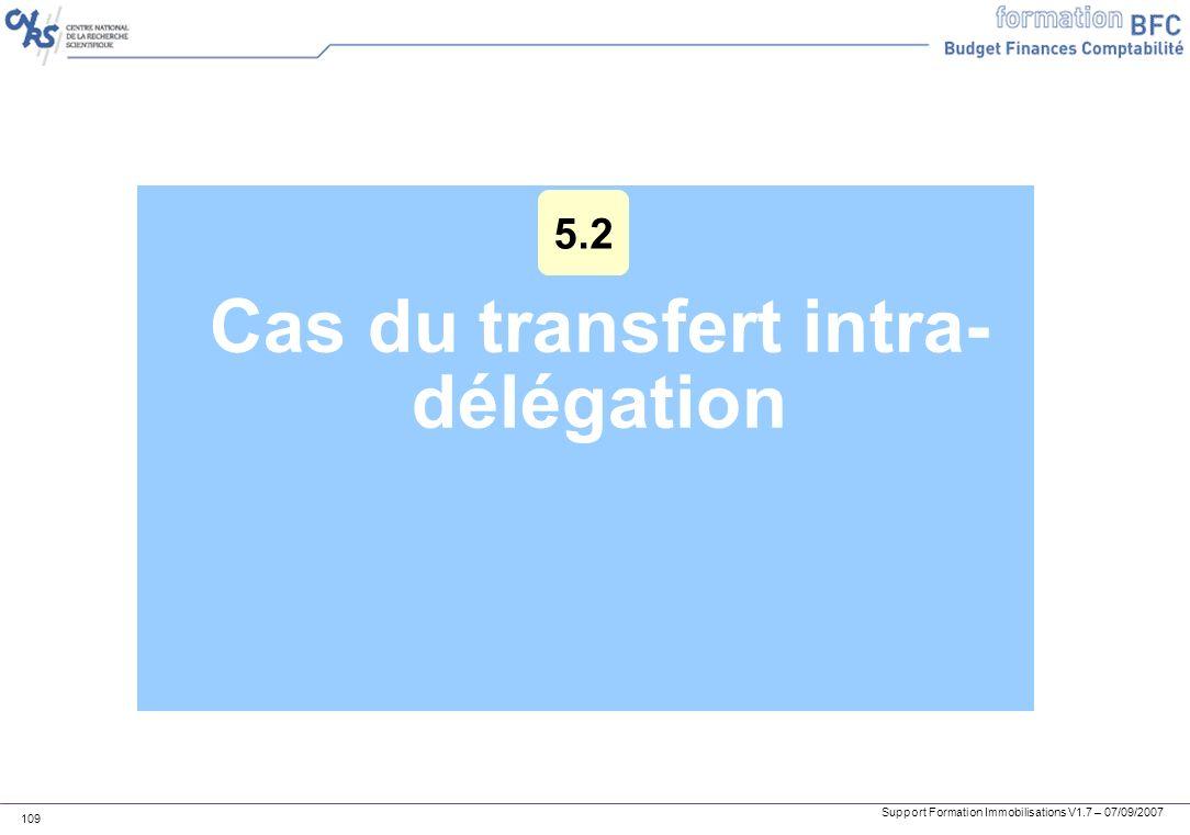 Cas du transfert intra-délégation