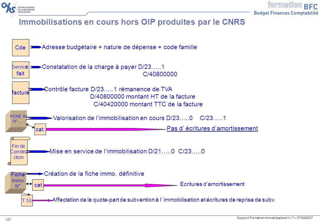 Immobilisations en cours hors OIP produites par le CNRS