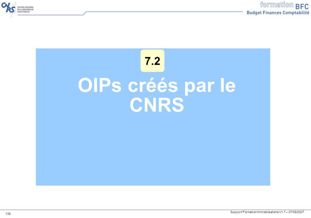 7.2 OIPs créés par le CNRS