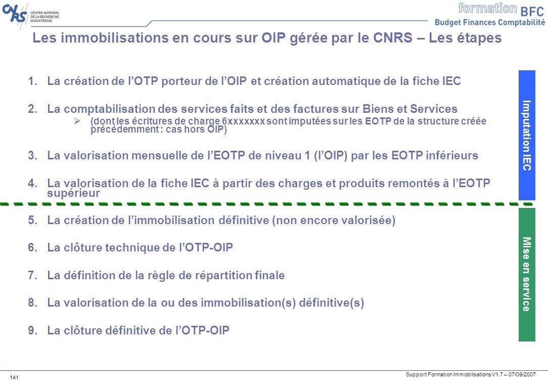 Les immobilisations en cours sur OIP gérée par le CNRS – Les étapes