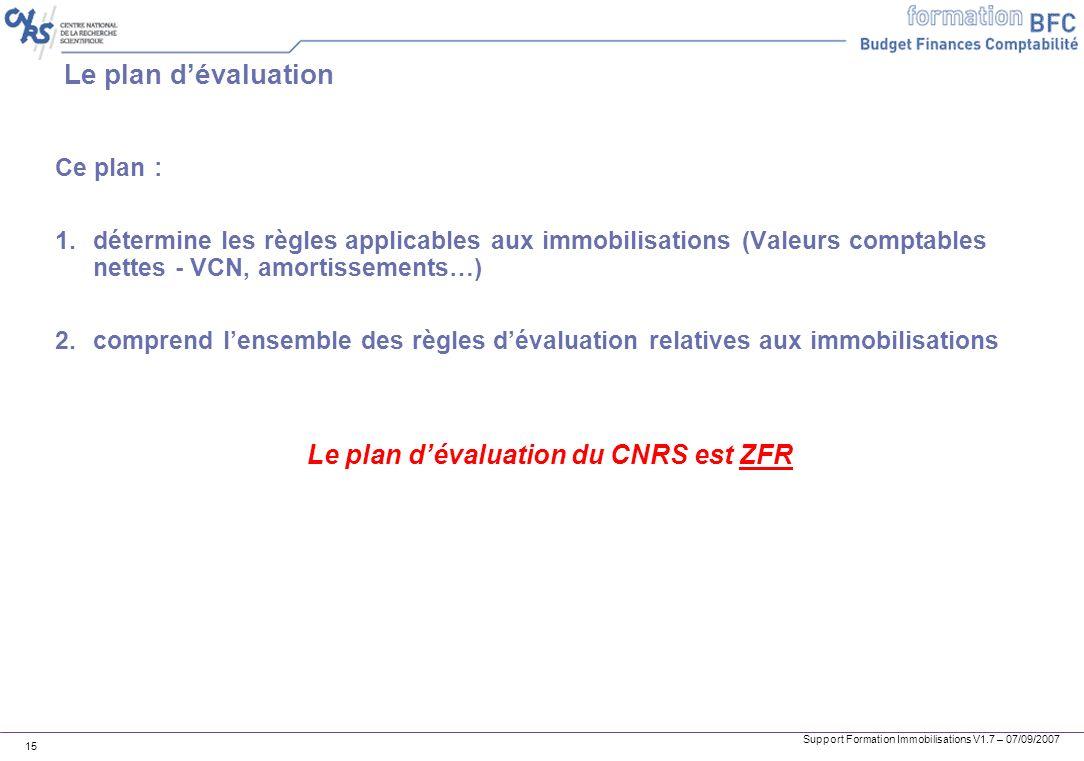 Le plan d'évaluation du CNRS est ZFR