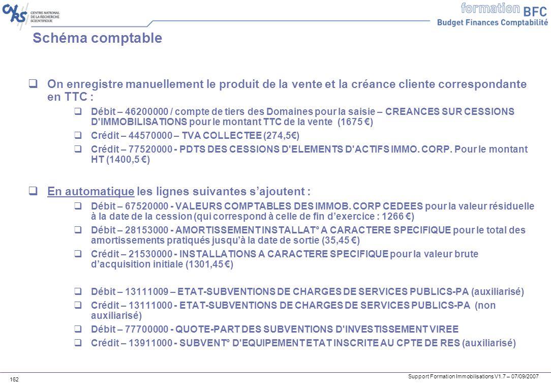 Schéma comptable On enregistre manuellement le produit de la vente et la créance cliente correspondante en TTC :