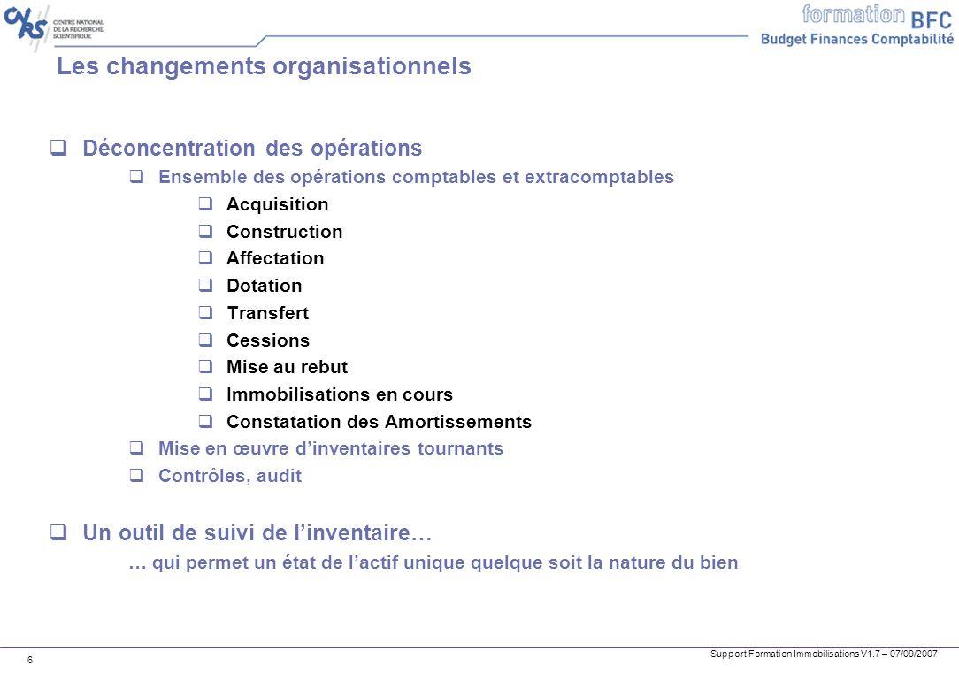 Les changements organisationnels