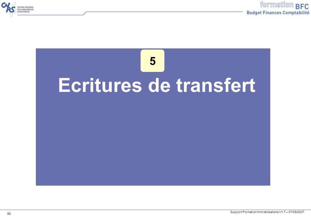 Ecritures de transfert