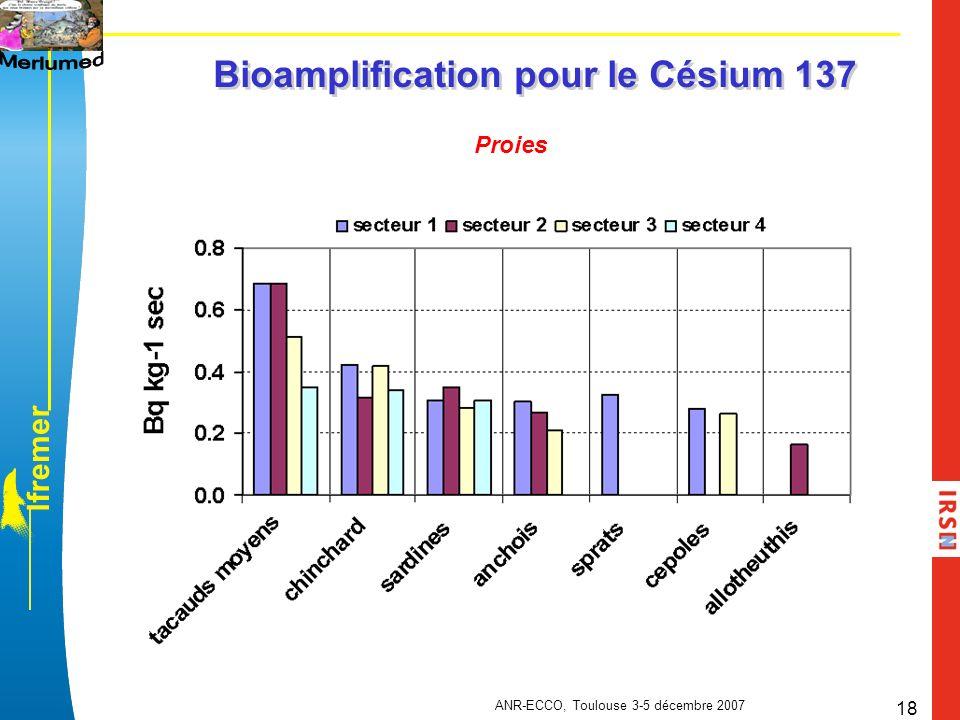 Bioamplification pour le Césium 137