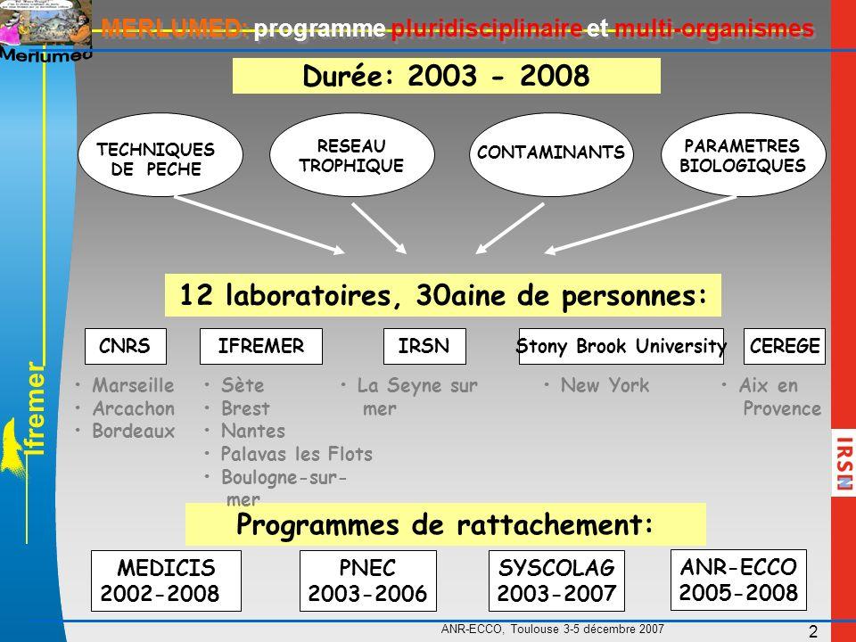 MERLUMED: programme pluridisciplinaire et multi-organismes
