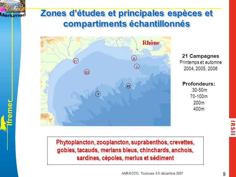Zones d'études et principales espèces et compartiments échantillonnés