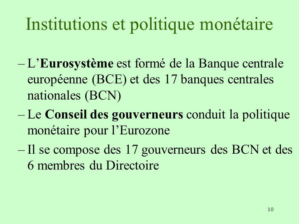 Institutions et politique monétaire