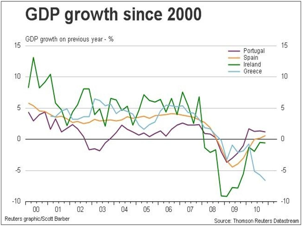 Monetary policy comparison (ECB, Fed)