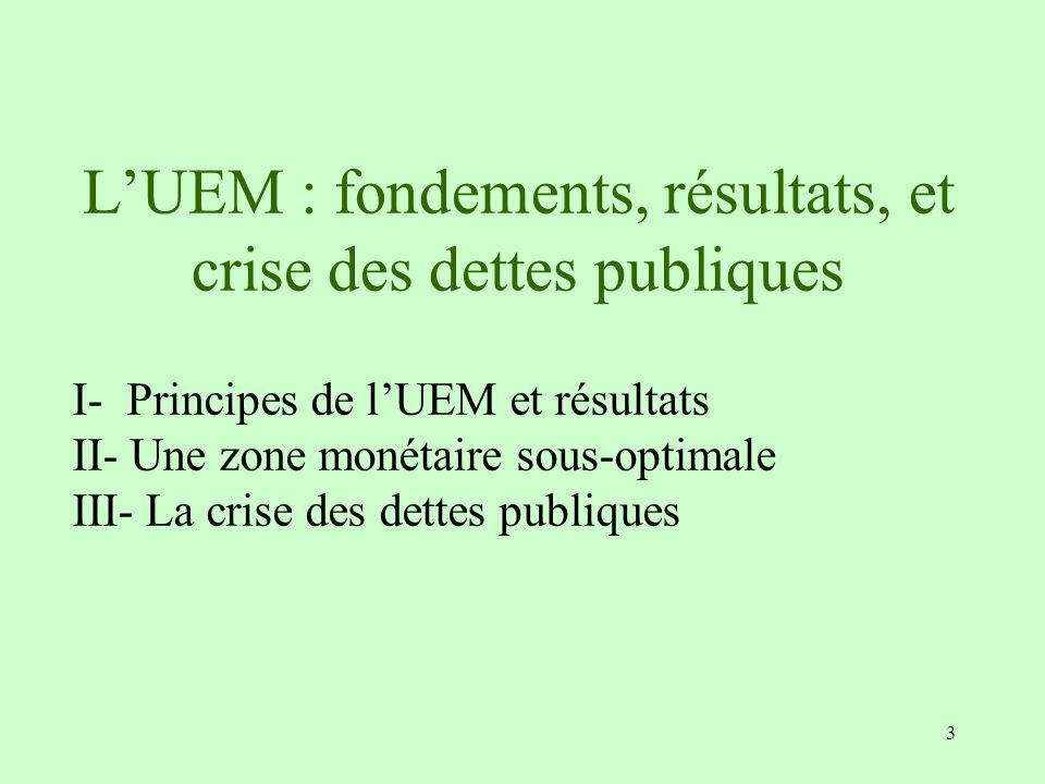 L'UEM : fondements, résultats, et crise des dettes publiques