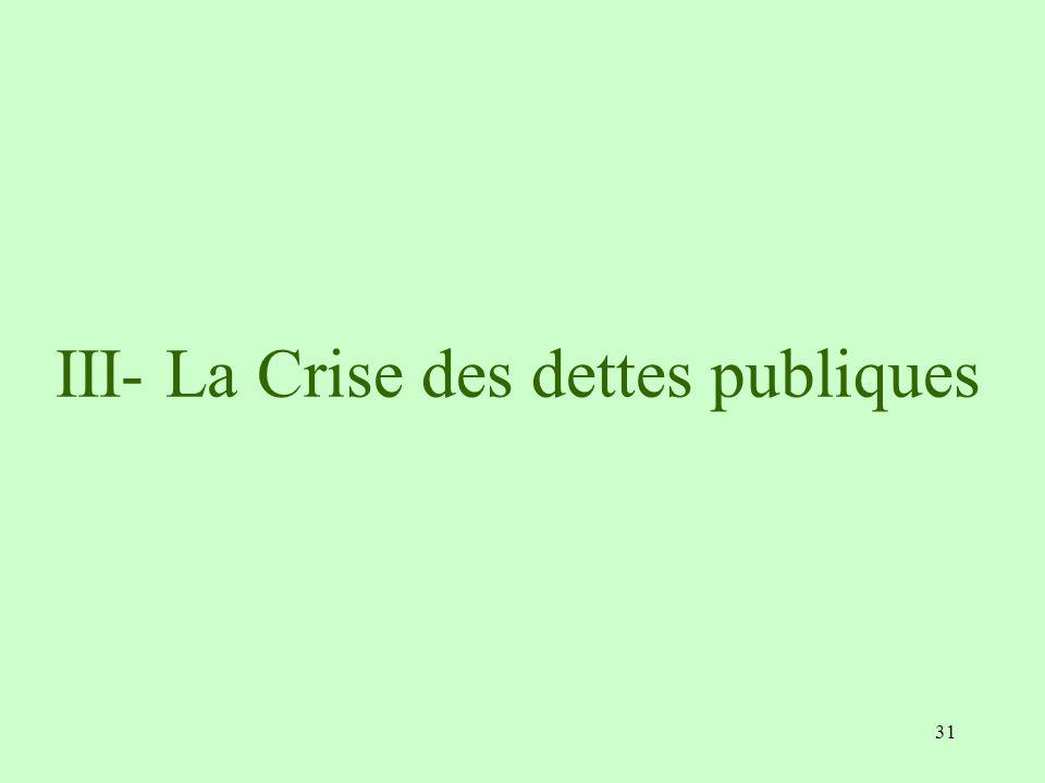 III- La Crise des dettes publiques