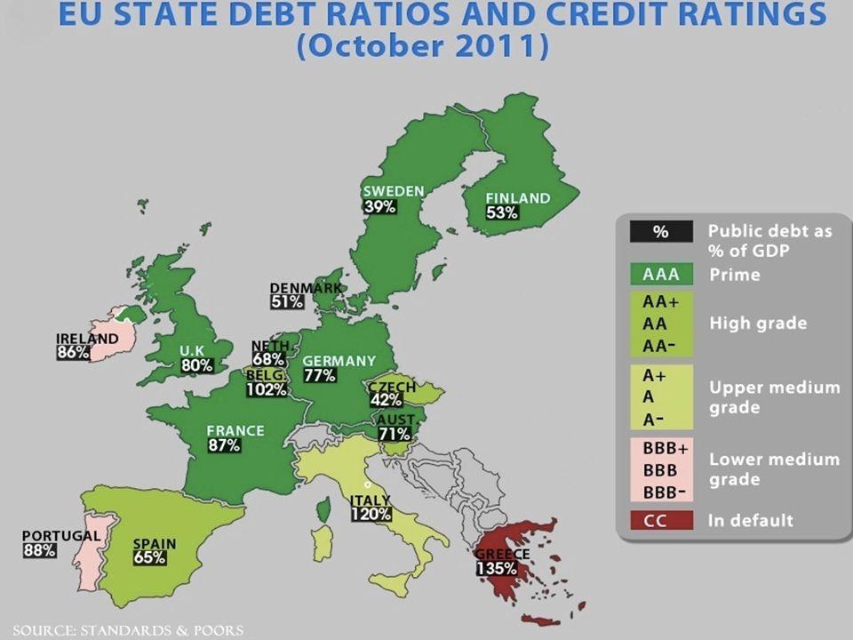 Dette publique / PIB Standards and Poors (ou Fitch) CC = obligations hautement spéculatives