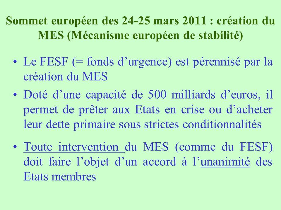 Le FESF (= fonds d'urgence) est pérennisé par la création du MES