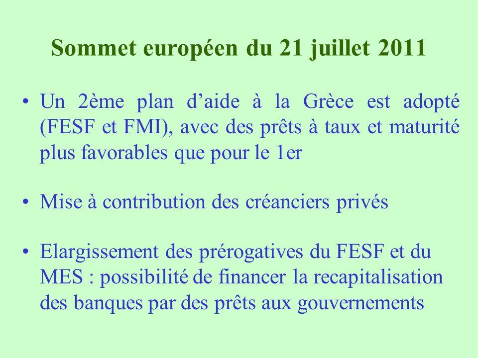Sommet européen du 21 juillet 2011