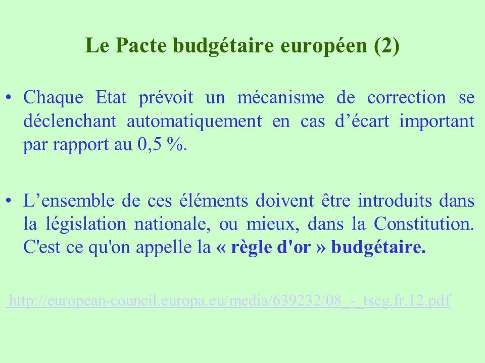 Le Pacte budgétaire européen (2)