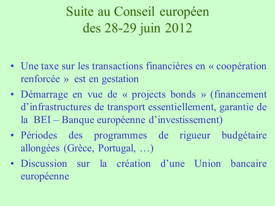 Suite au Conseil européen des 28-29 juin 2012