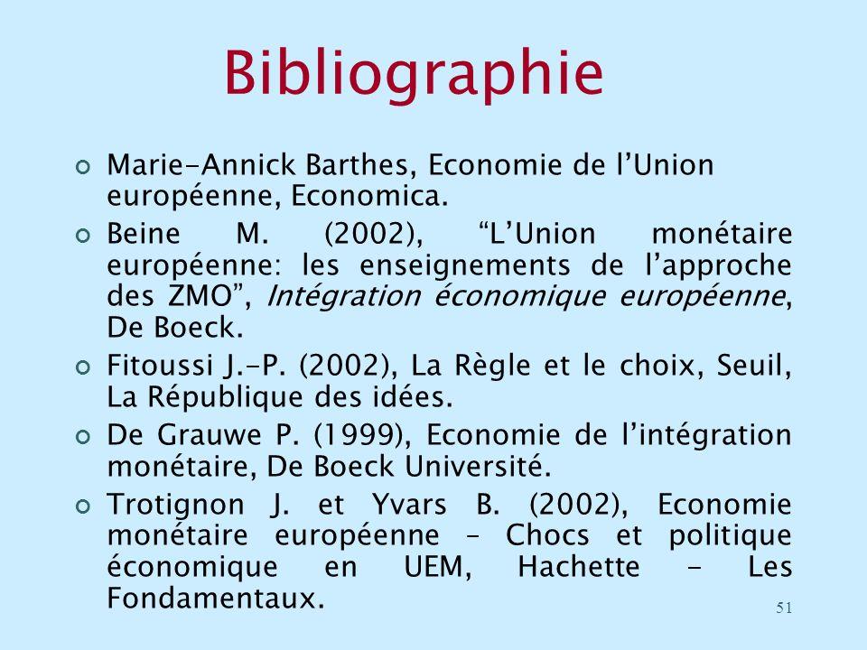 BibliographieMarie-Annick Barthes, Economie de l'Union européenne, Economica.