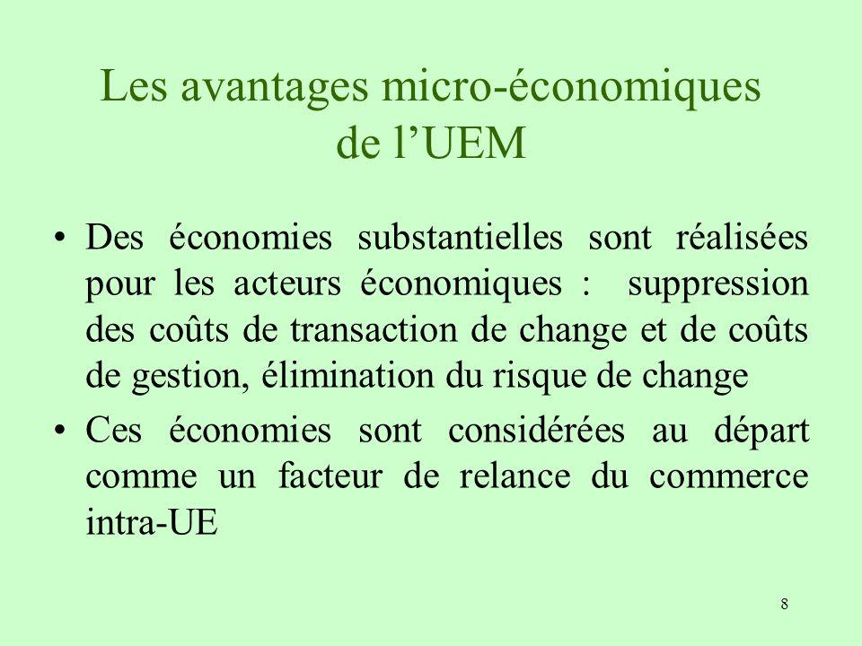 Les avantages micro-économiques de l'UEM