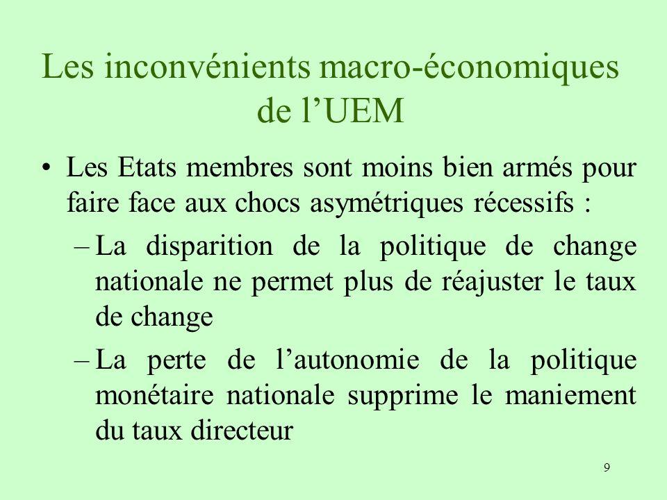 Les inconvénients macro-économiques de l'UEM