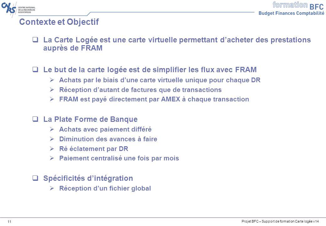 Contexte et Objectif La Carte Logée est une carte virtuelle permettant d'acheter des prestations auprès de FRAM.