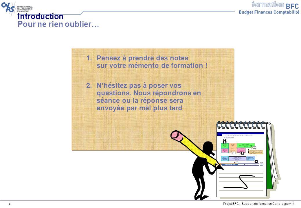Introduction Pour ne rien oublier…