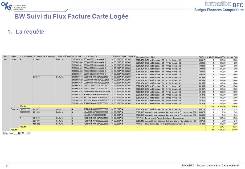 BW Suivi du Flux Facture Carte Logée