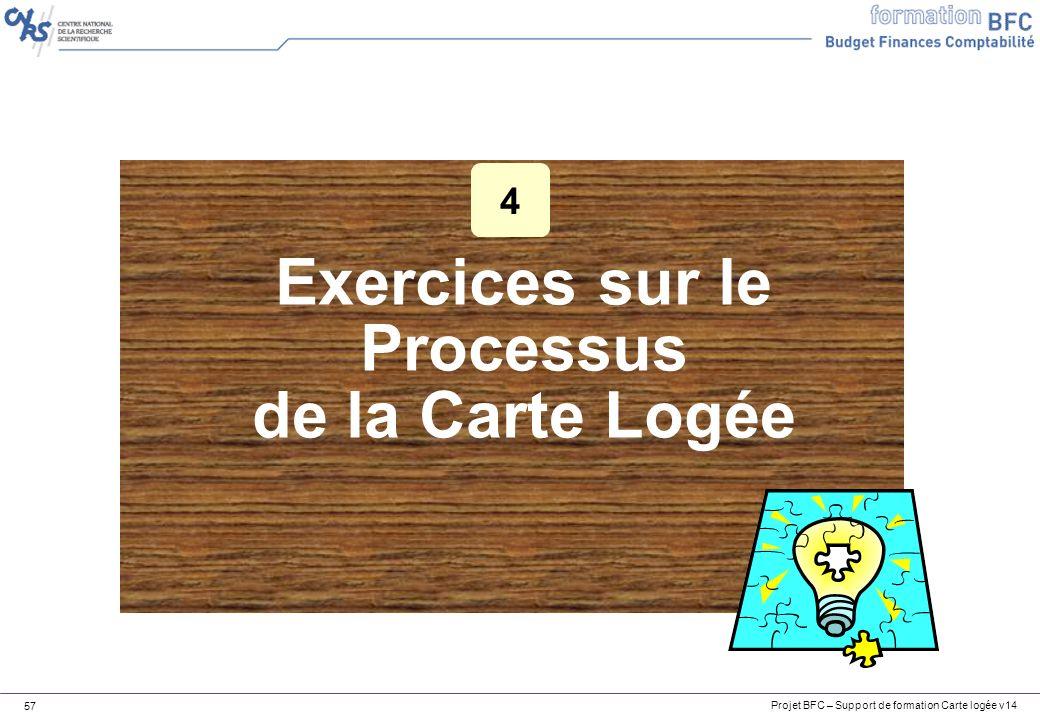 Exercices sur le Processus de la Carte Logée