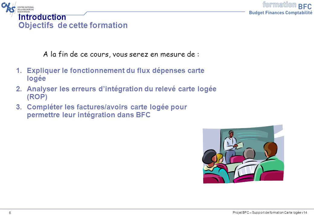 Introduction Objectifs de cette formation
