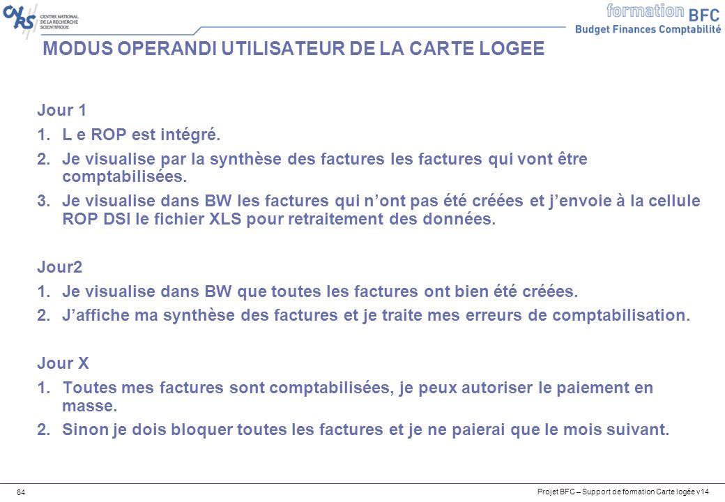 MODUS OPERANDI UTILISATEUR DE LA CARTE LOGEE