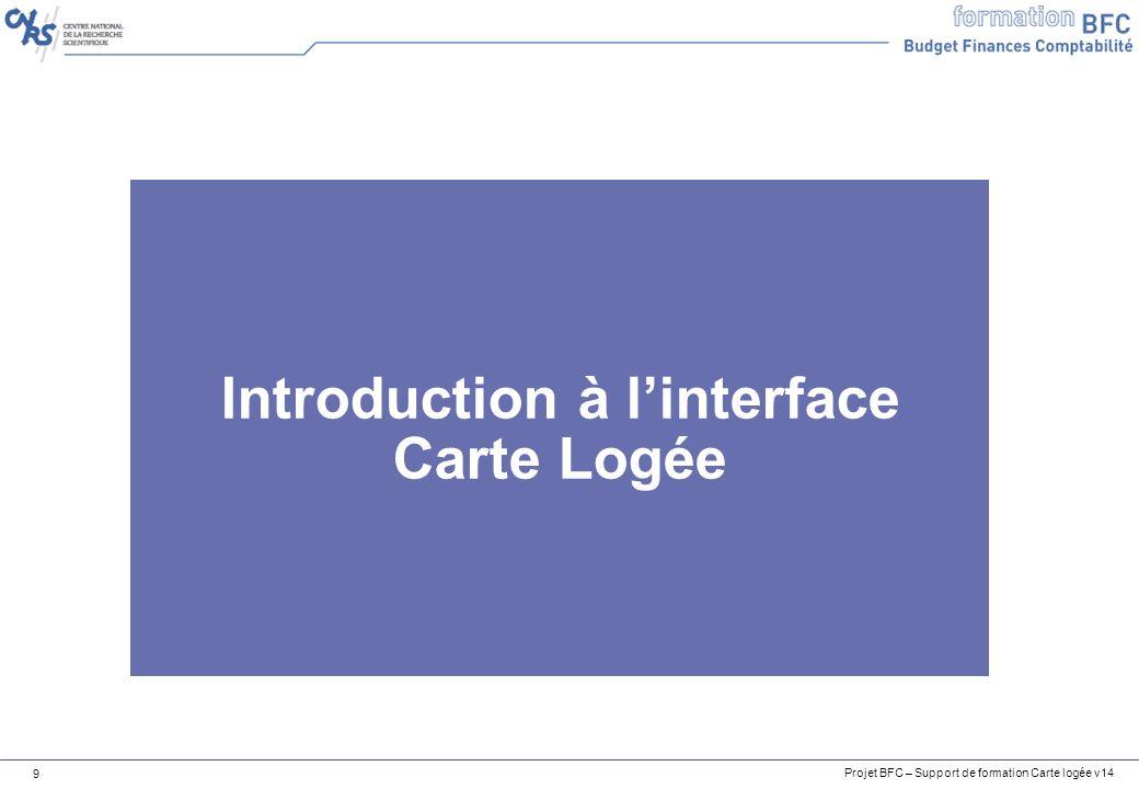 Introduction à l'interface Carte Logée