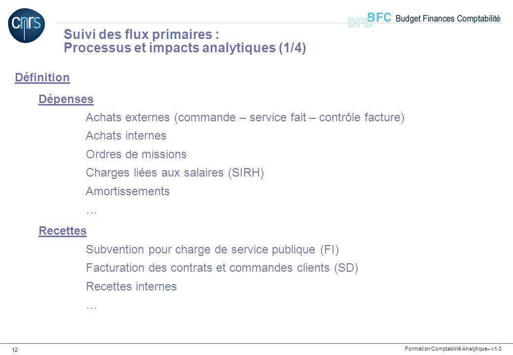 Suivi des flux primaires : Processus et impacts analytiques (1/4)
