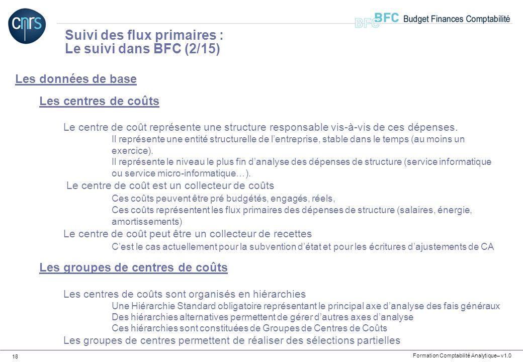Suivi des flux primaires : Le suivi dans BFC (2/15)