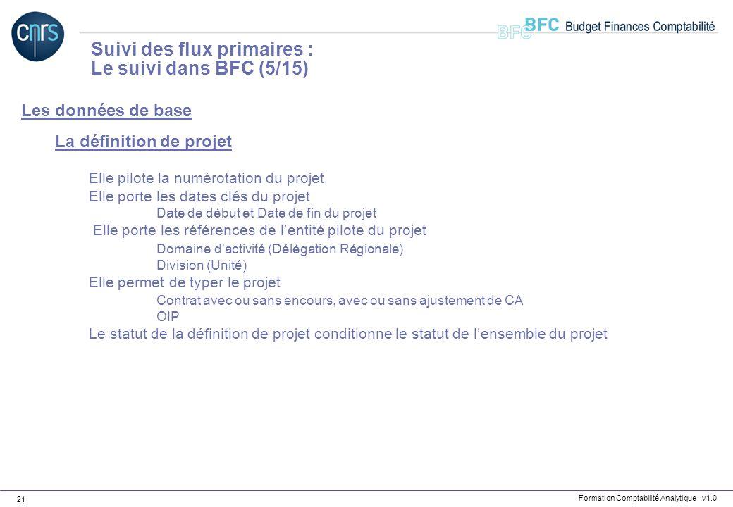 Suivi des flux primaires : Le suivi dans BFC (5/15)