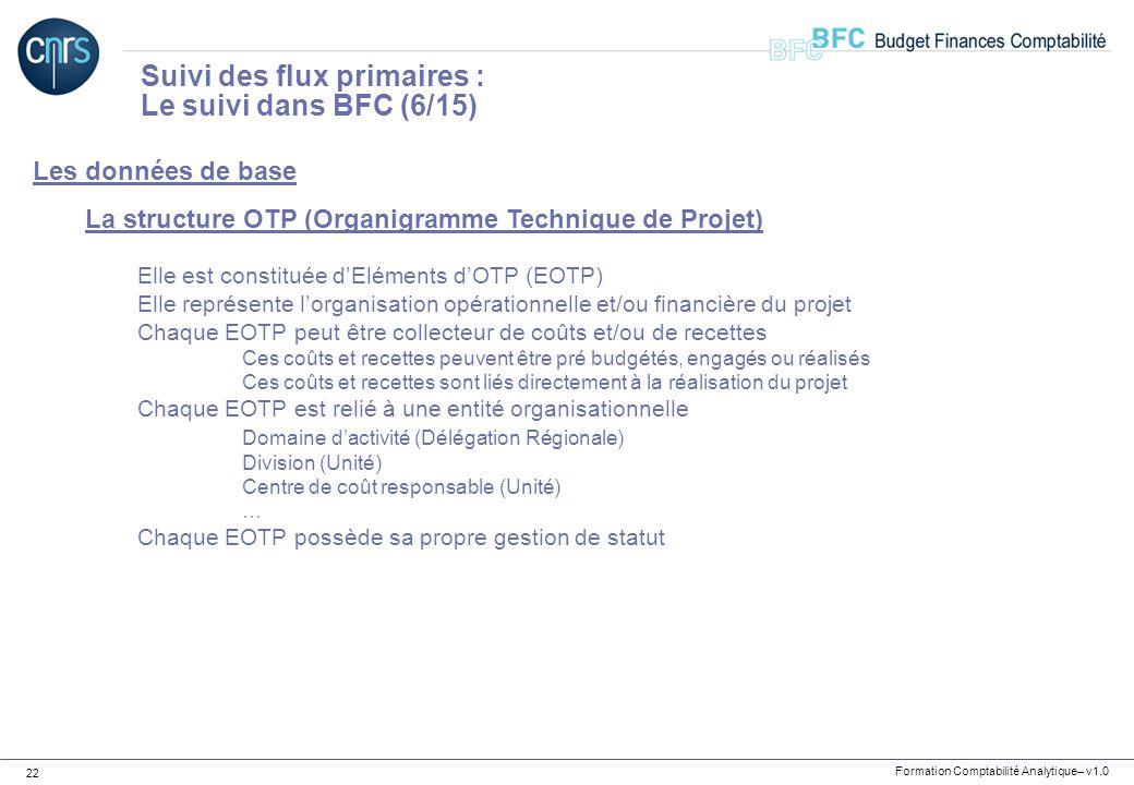 Suivi des flux primaires : Le suivi dans BFC (6/15)