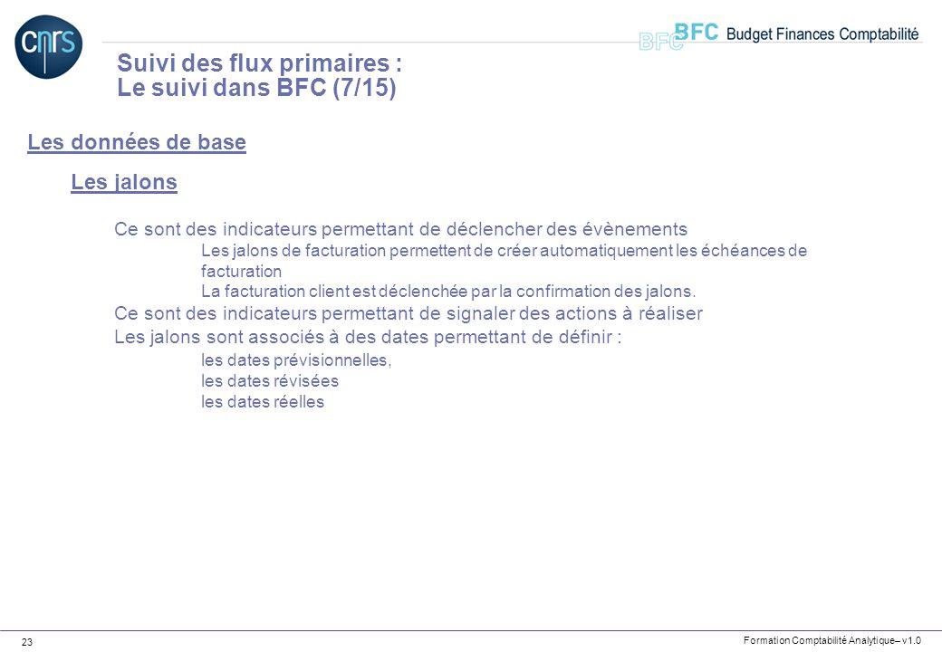 Suivi des flux primaires : Le suivi dans BFC (7/15)