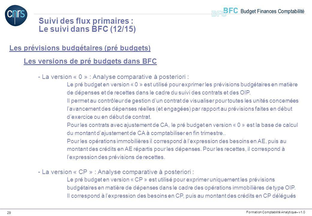Suivi des flux primaires : Le suivi dans BFC (12/15)