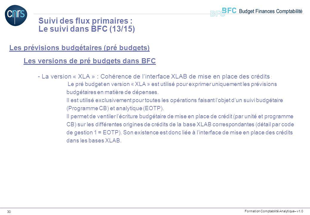 Suivi des flux primaires : Le suivi dans BFC (13/15)