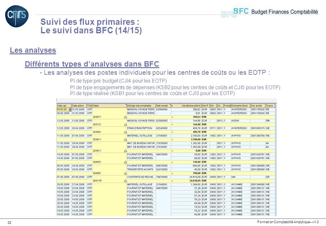 Suivi des flux primaires : Le suivi dans BFC (14/15)