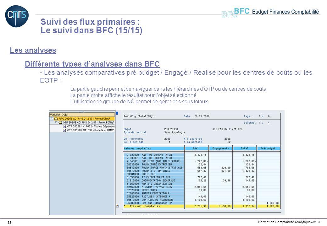 Suivi des flux primaires : Le suivi dans BFC (15/15)