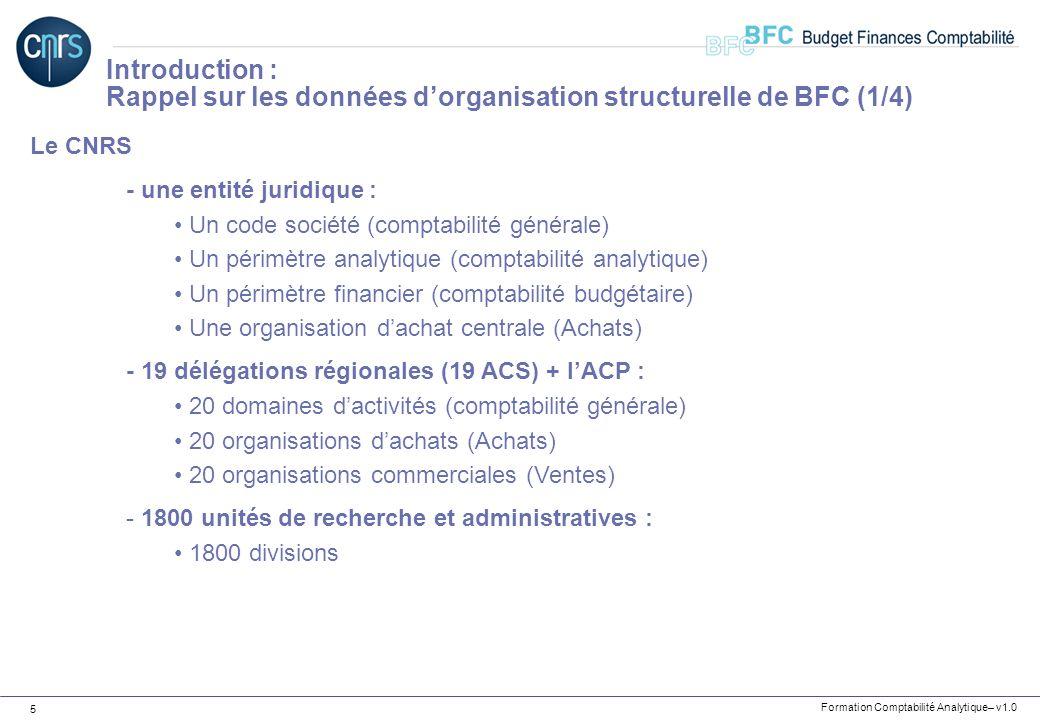 Rappel sur les données d'organisation structurelle de BFC (1/4)