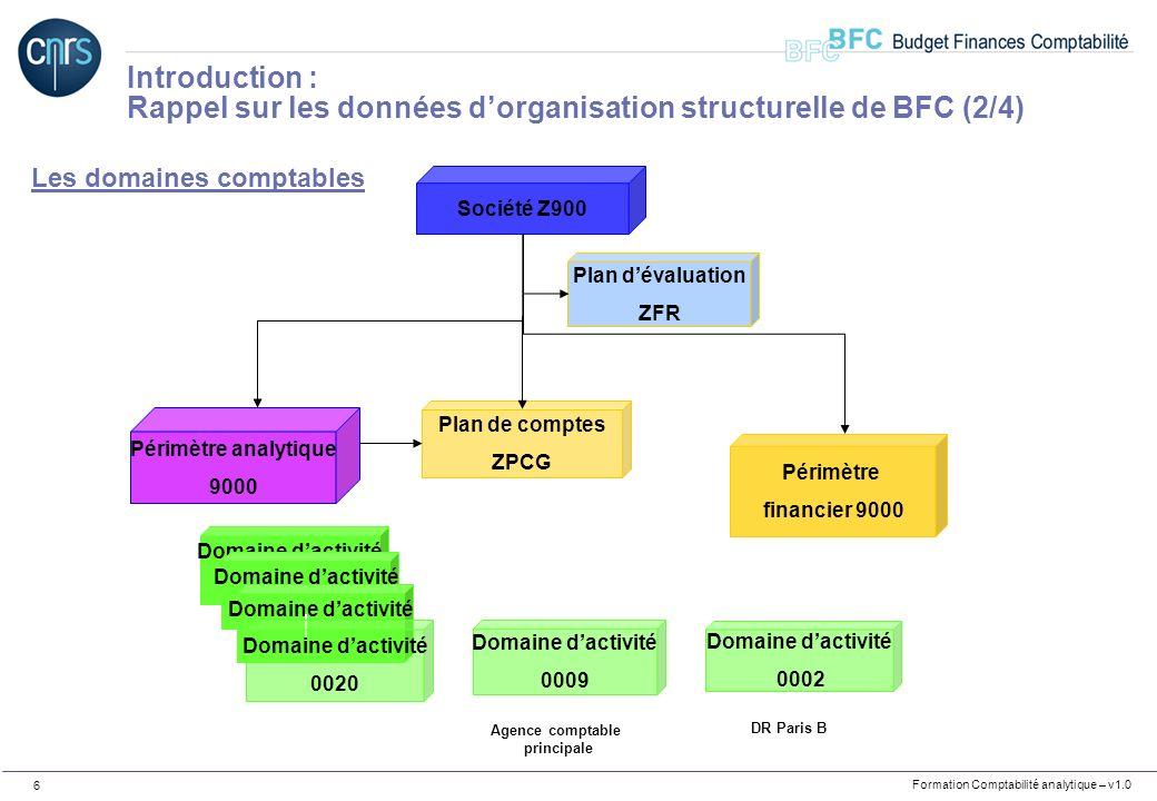 Rappel sur les données d'organisation structurelle de BFC (2/4)