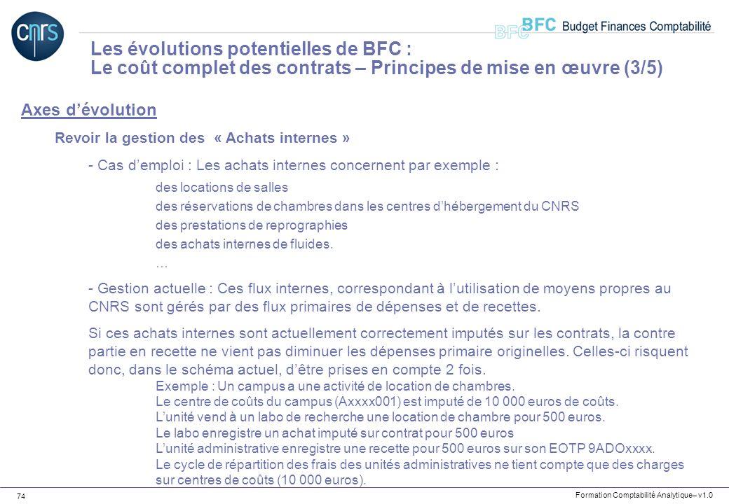 Les évolutions potentielles de BFC :