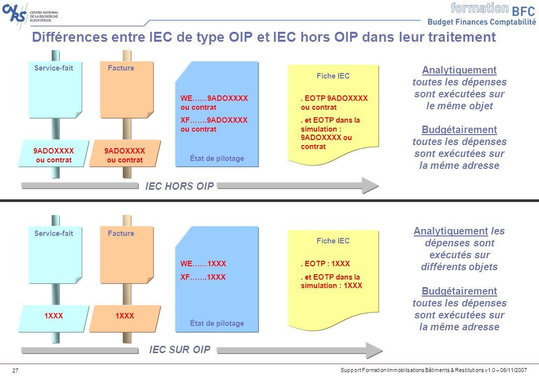 Différences entre IEC de type OIP et IEC hors OIP dans leur traitement