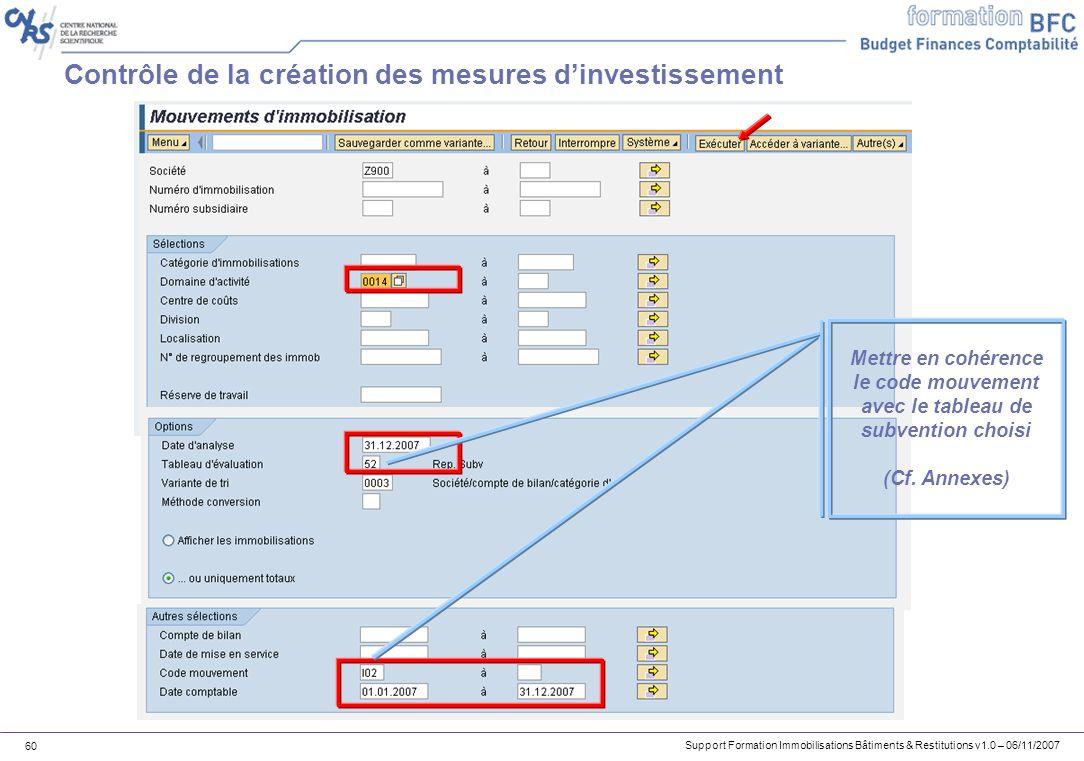 Contrôle de la création des mesures d'investissement