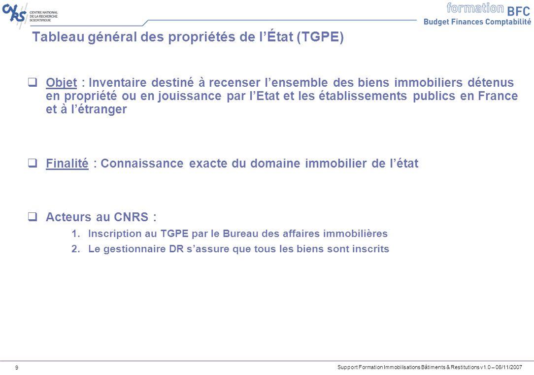 Tableau général des propriétés de l'État (TGPE)